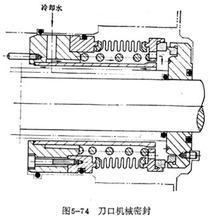 内置型机械密封设计