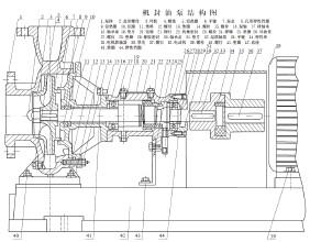 无菌型机械密封设计