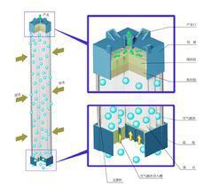 表面过滤器的滤膜结构
