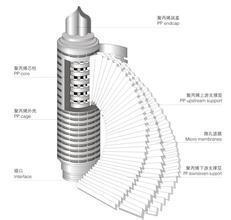 折叠式筒式滤芯