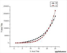 图2.78滤膜的压力流量特征曲线