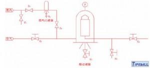 图2.82药液过滤器SIP原理