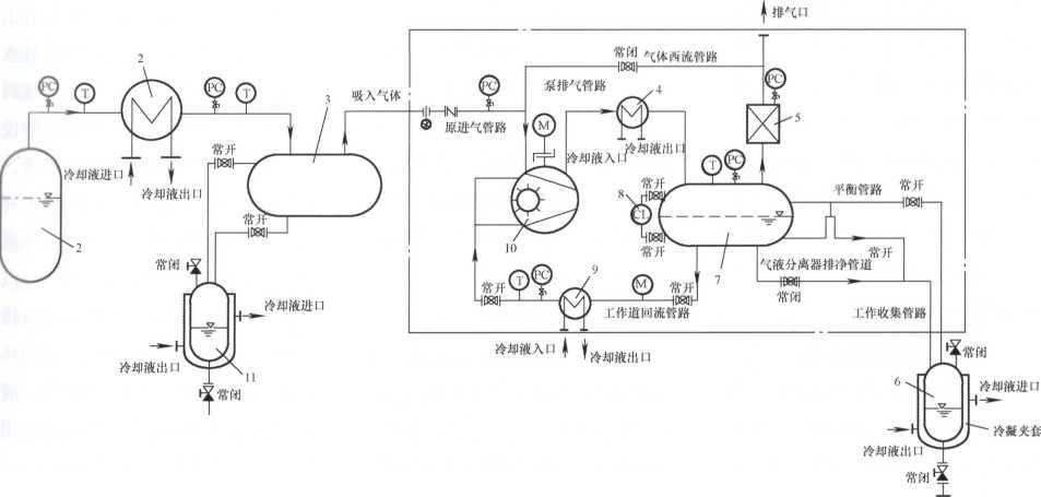 溶媒回收装置真空系统的 新方案介绍