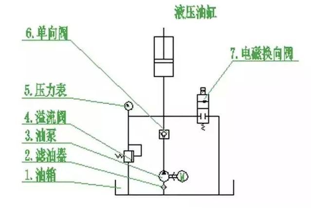 乳化机设备 系统组成