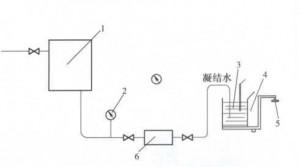 图1测定蒸汽使用设备凝结水量的简易装置