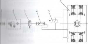 图5扭转型气动执行机构气源控制