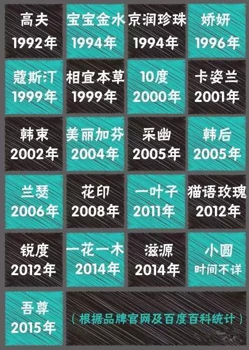 屈臣氏的21个国产日化品牌档案大揭秘!1