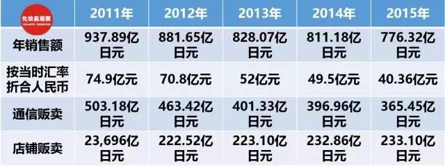 唯一在香港蹿红大陆跑火日本上市的900亿大品牌是谁?
