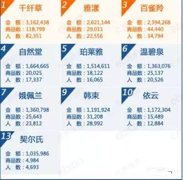 8月天猫爽肤水热销品牌排行榜