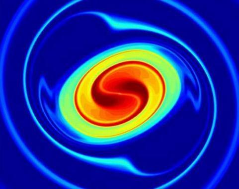 应用在真空乳化机的三种减少漩涡流的方法
