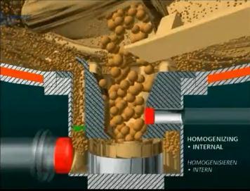 高剪切乳化机中流体的流变行为