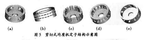 剪切式均质乳化机定子结构