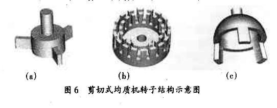 均质乳化机转子结构