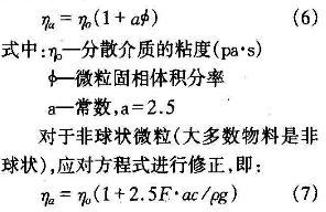非均质流体的表观粘度 与固相体积分率的关系