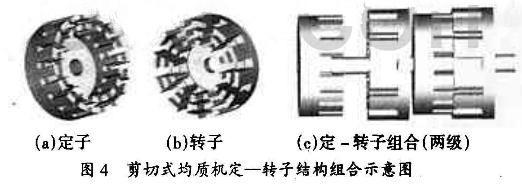 高剪切乳化机定-转子结构