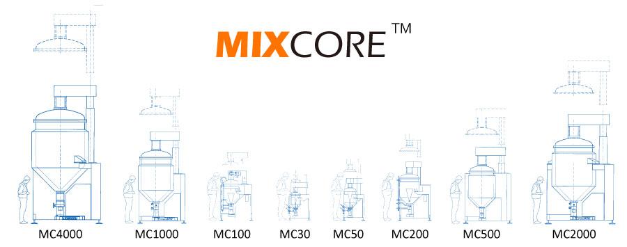 Mixcore乳化机尺寸