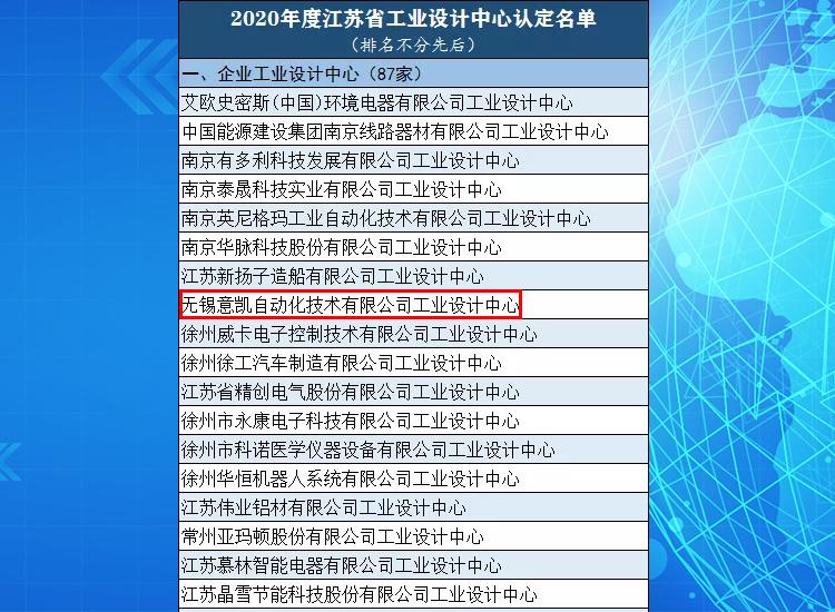 2020江苏省工业设计中心名单1