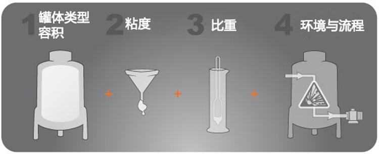 混合乳化搅拌机